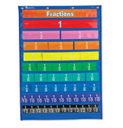 Rainbow Fraction Equivalency Pocket Chart